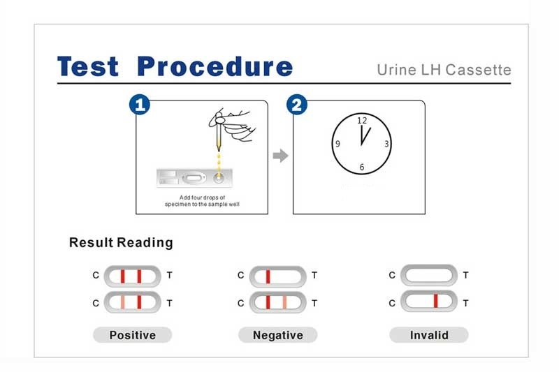 ovulation cassette test and results